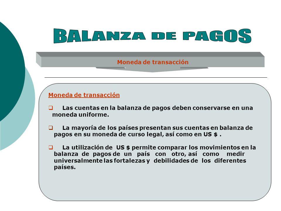 BALANZA DE PAGOS Moneda de transacción Moneda de transacción