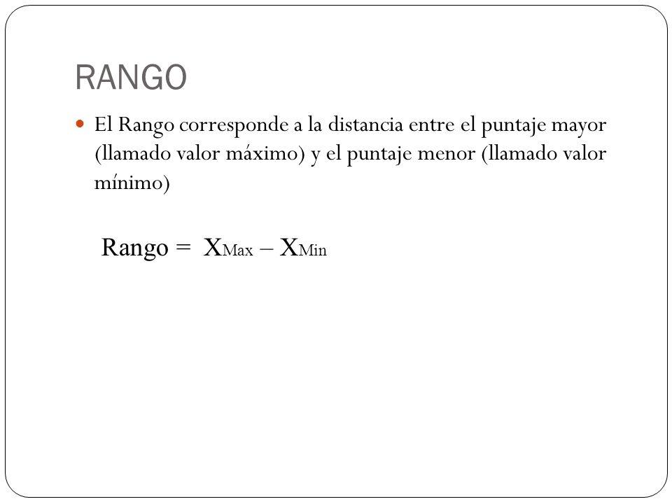 RANGO El Rango corresponde a la distancia entre el puntaje mayor (llamado valor máximo) y el puntaje menor (llamado valor mínimo)
