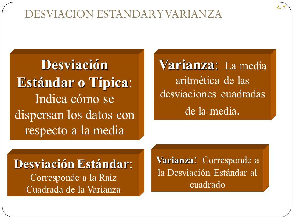 3- 7 DESVIACION ESTANDAR Y VARIANZA. Desviación Estándar o Típica: Indica cómo se dispersan los datos con respecto a la media.