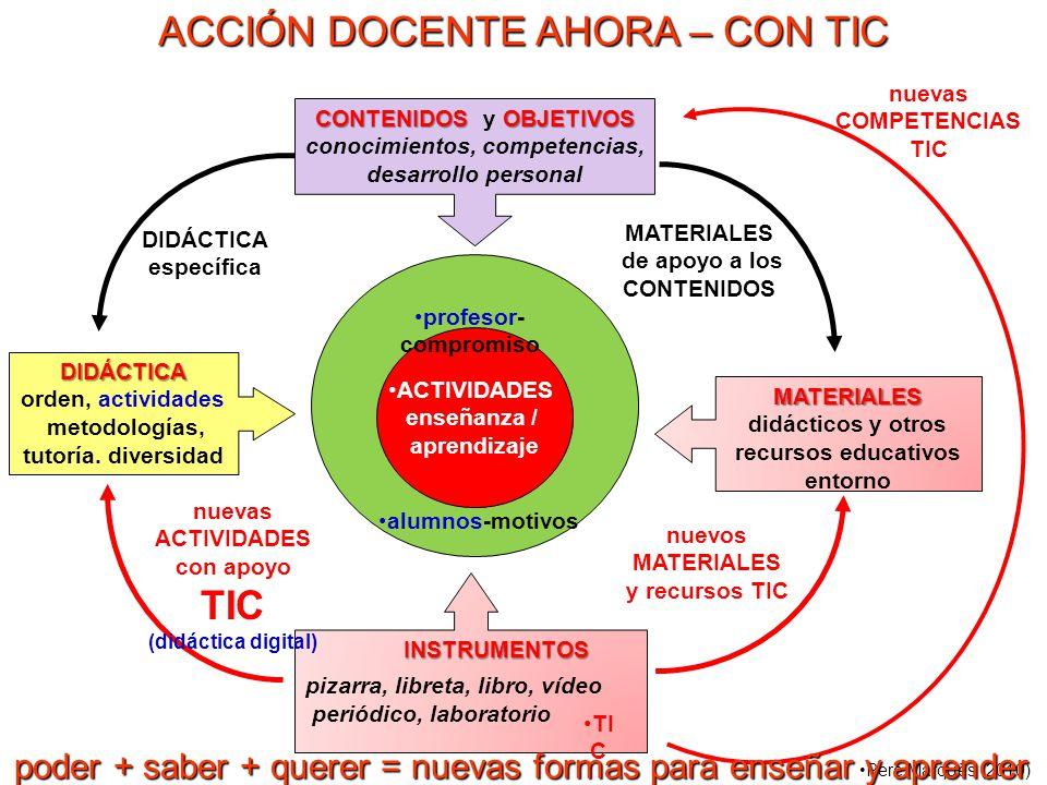 ACCIÓN DOCENTE AHORA – CON TIC