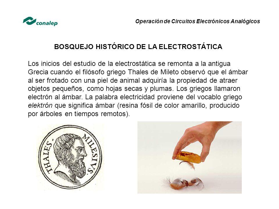 BOSQUEJO HISTÓRICO DE LA ELECTROSTÁTICA
