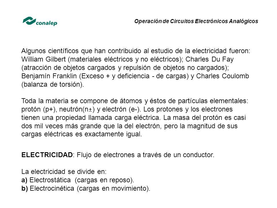 ELECTRICIDAD: Flujo de electrones a través de un conductor.