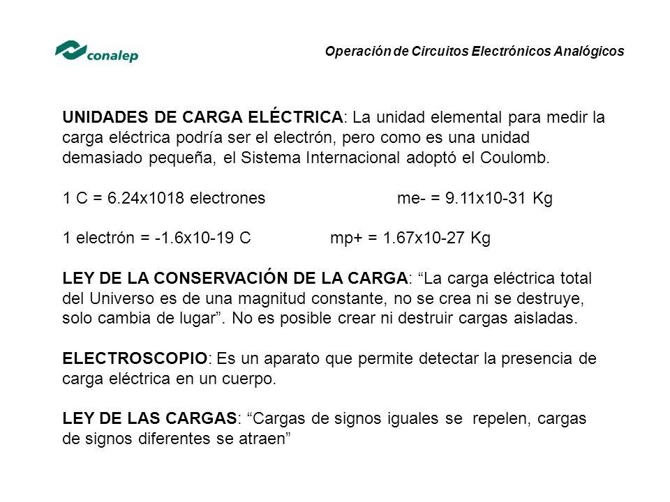 1 C = 6.24x1018 electrones me- = 9.11x10-31 Kg