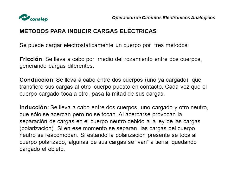MÉTODOS PARA INDUCIR CARGAS ELÉCTRICAS