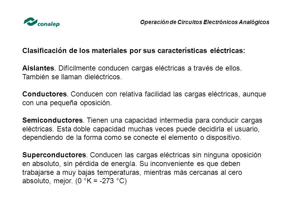 Clasificación de los materiales por sus características eléctricas: