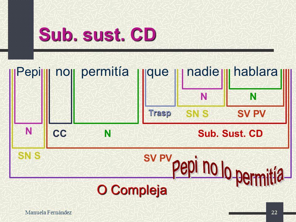 Sub. sust. CD O Compleja Pepi no permitía que nadie hablara N N SN S