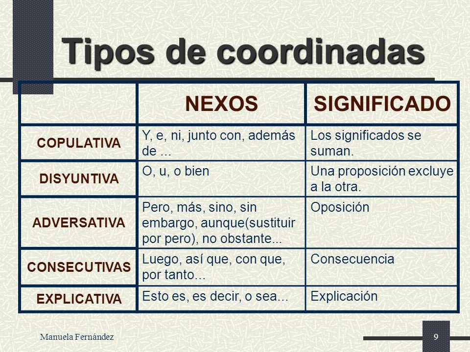 Tipos de coordinadas NEXOS SIGNIFICADO COPULATIVA