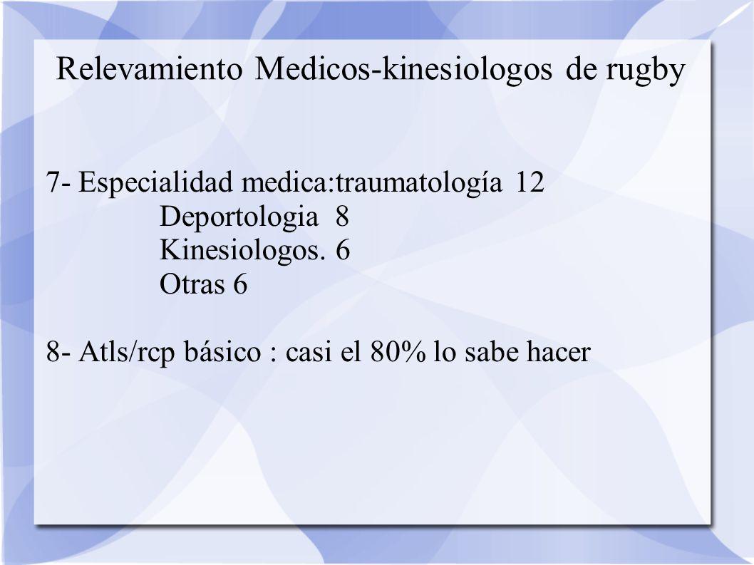 7- Especialidad medica:traumatología 12