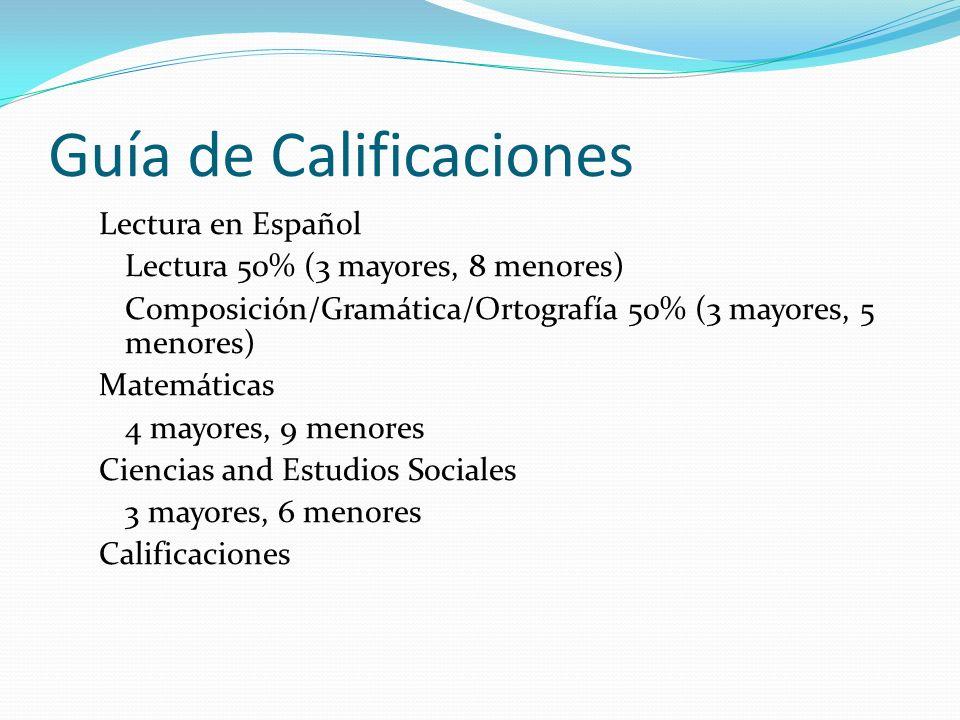 Guía de Calificaciones