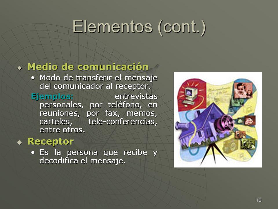 Elementos (cont.) Medio de comunicación Receptor