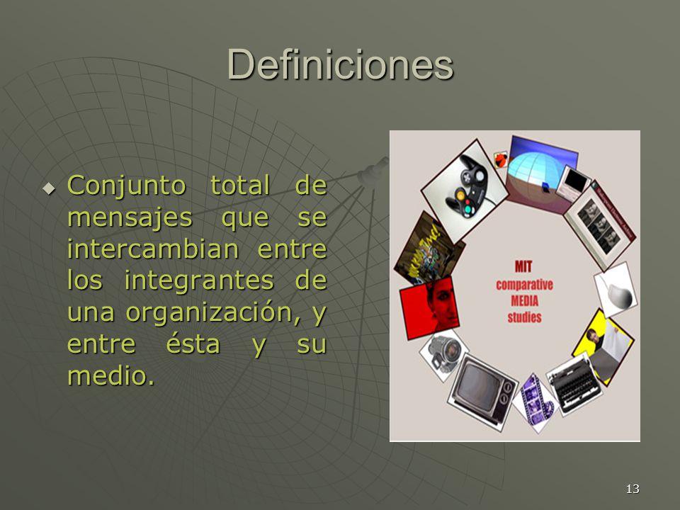 Definiciones Conjunto total de mensajes que se intercambian entre los integrantes de una organización, y entre ésta y su medio.