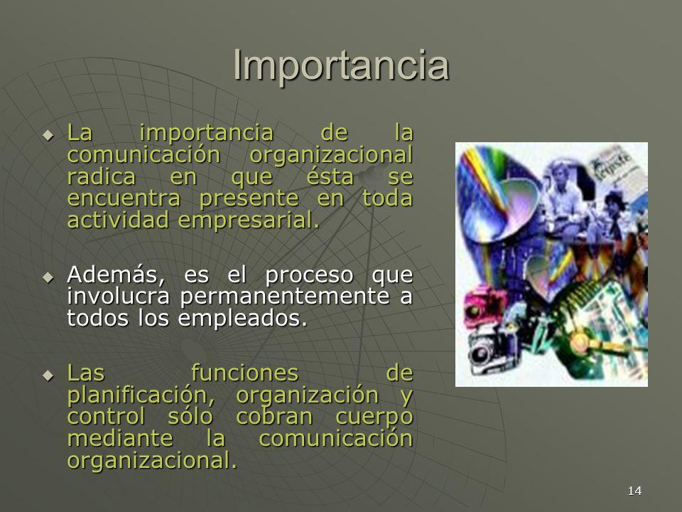 Importancia La importancia de la comunicación organizacional radica en que ésta se encuentra presente en toda actividad empresarial.
