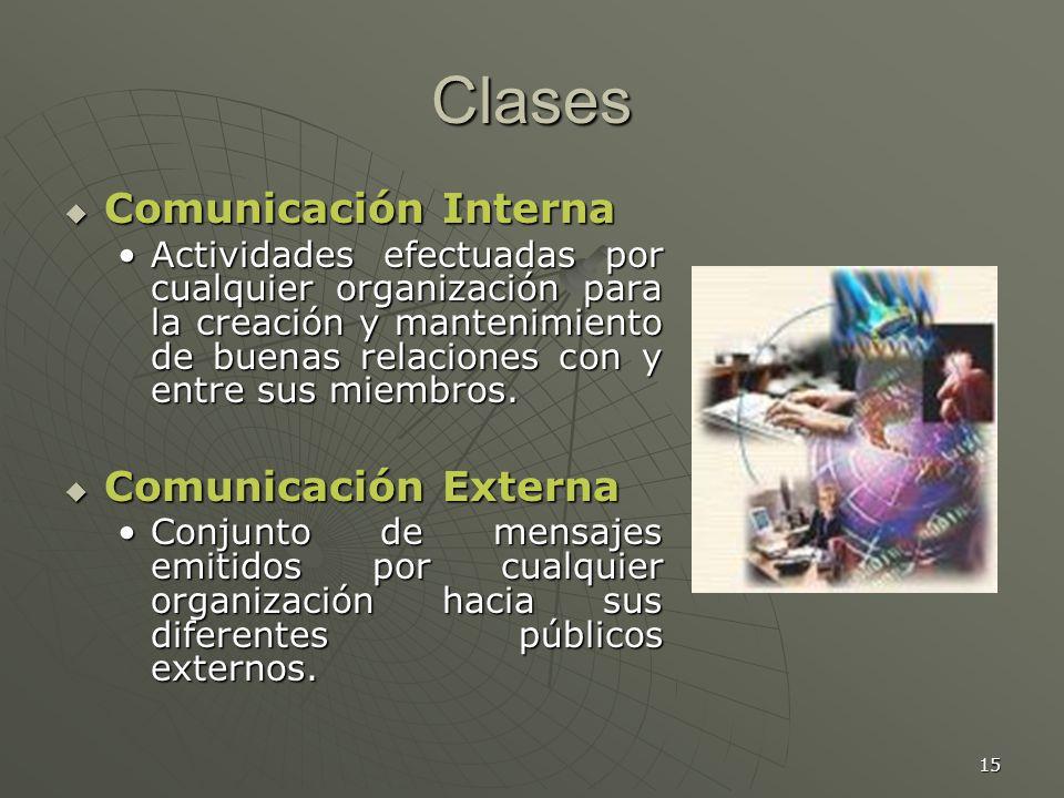 Clases Comunicación Interna Comunicación Externa