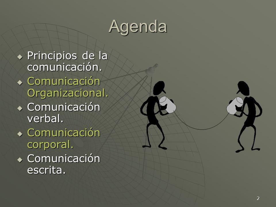 Agenda Principios de la comunicación. Comunicación Organizacional.