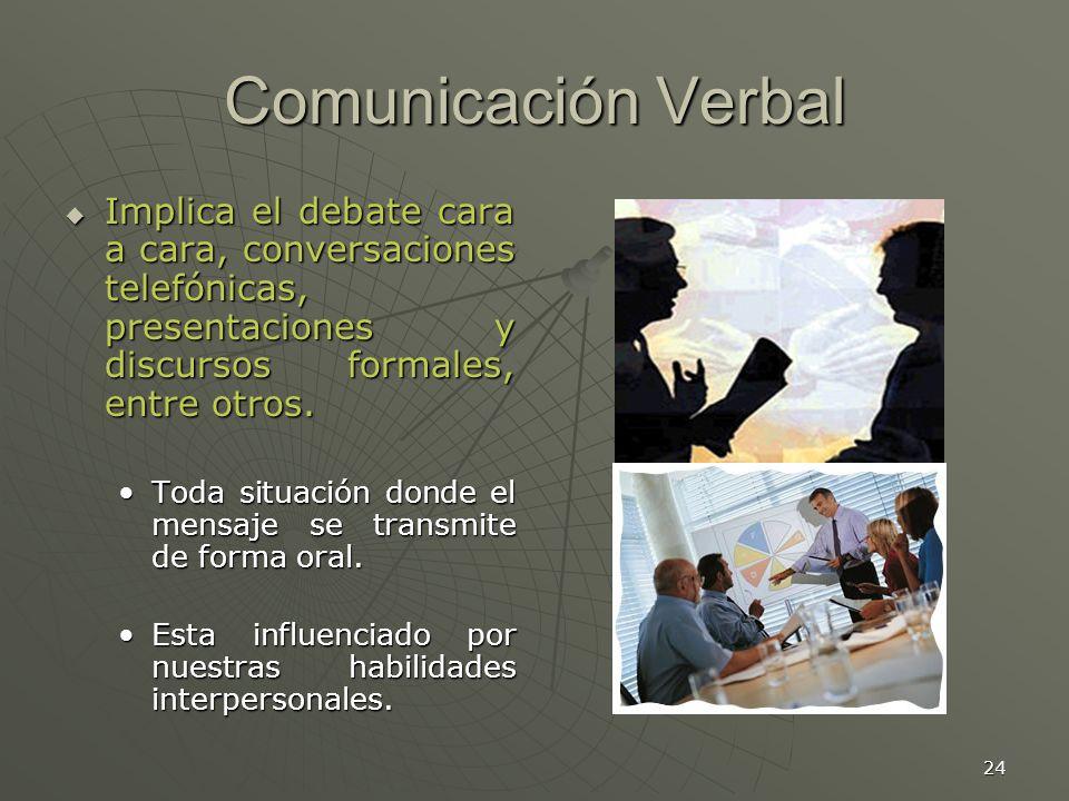 Comunicación Verbal Implica el debate cara a cara, conversaciones telefónicas, presentaciones y discursos formales, entre otros.
