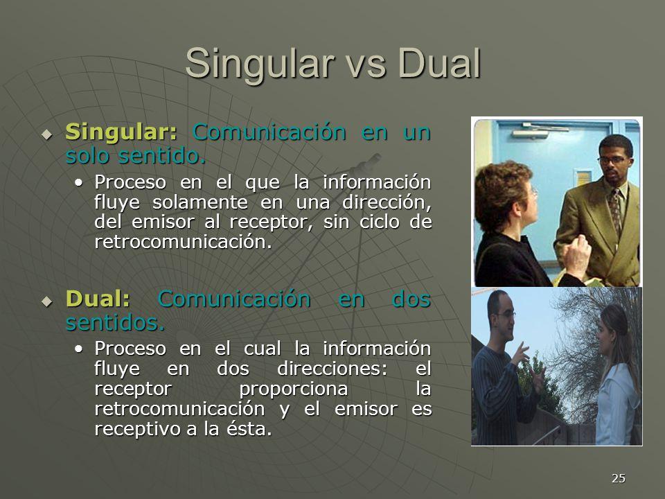 Singular vs Dual Singular: Comunicación en un solo sentido.