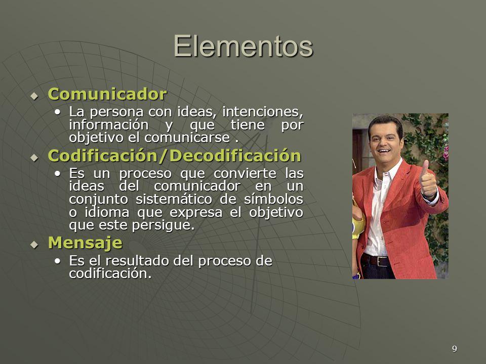 Elementos Comunicador Codificación/Decodificación Mensaje