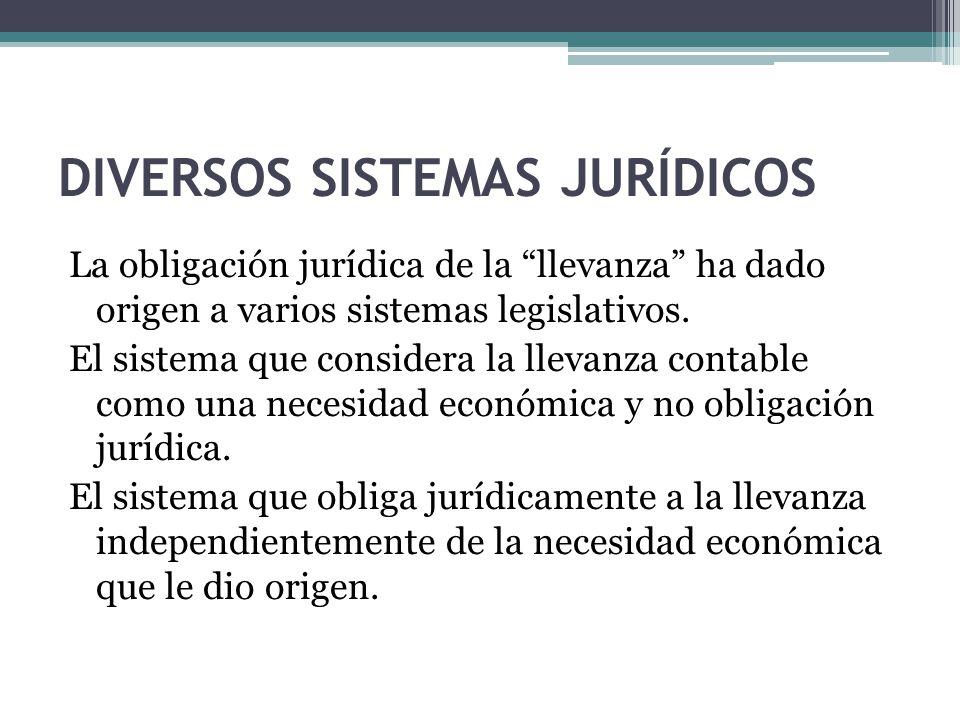 DIVERSOS SISTEMAS JURÍDICOS