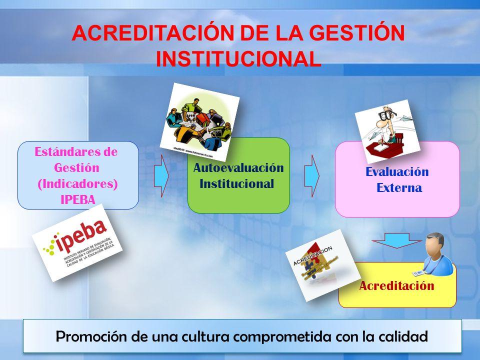 Acreditación de la Gestión Institucional