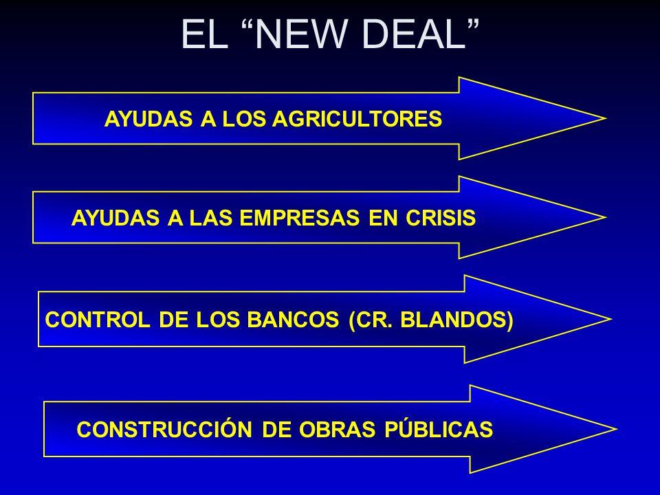 EL NEW DEAL AYUDAS A LOS AGRICULTORES