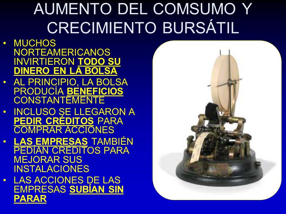 AUMENTO DEL COMSUMO Y CRECIMIENTO BURSÁTIL