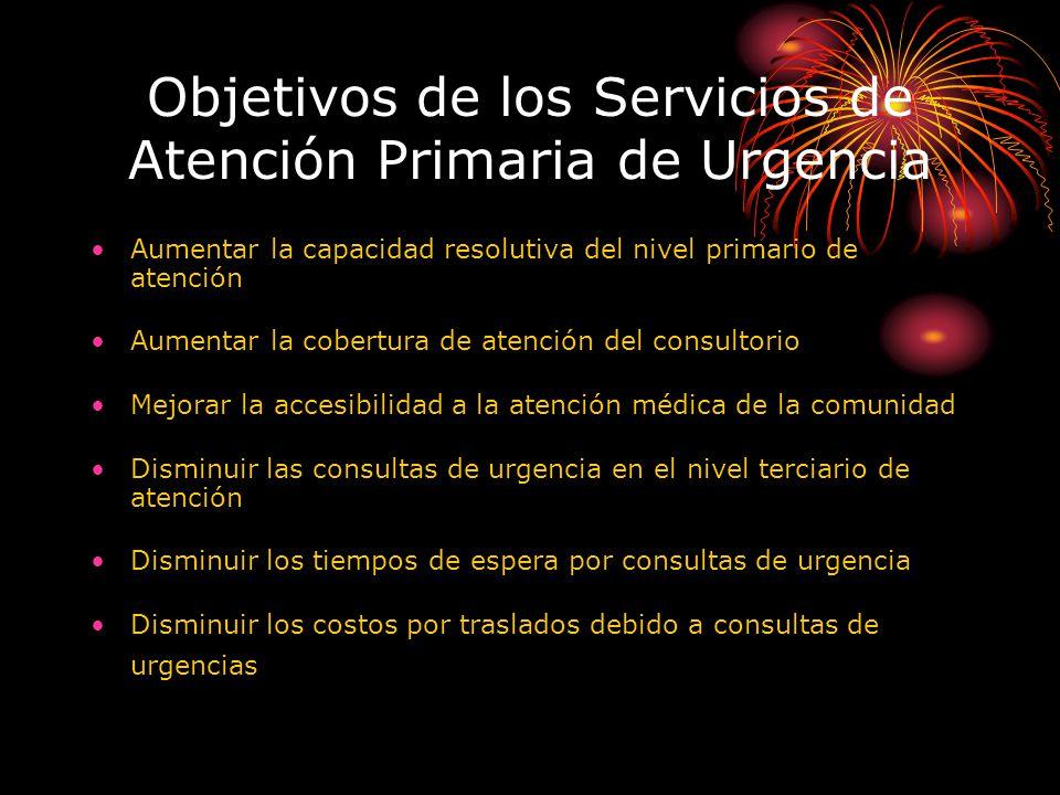 Objetivos de los Servicios de Atención Primaria de Urgencia