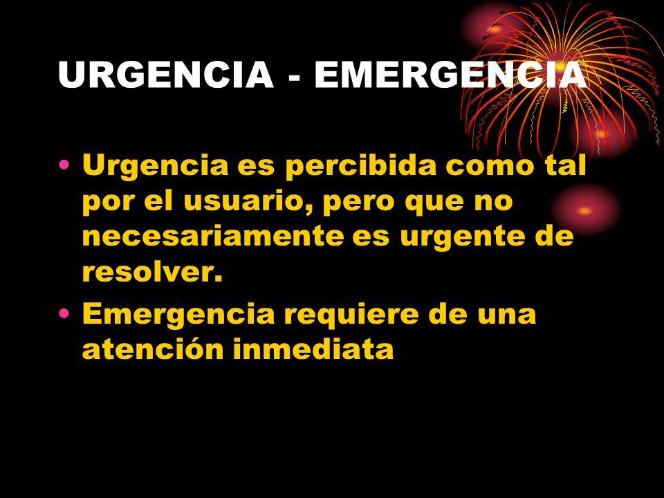 URGENCIA - EMERGENCIA Urgencia es percibida como tal por el usuario, pero que no necesariamente es urgente de resolver.