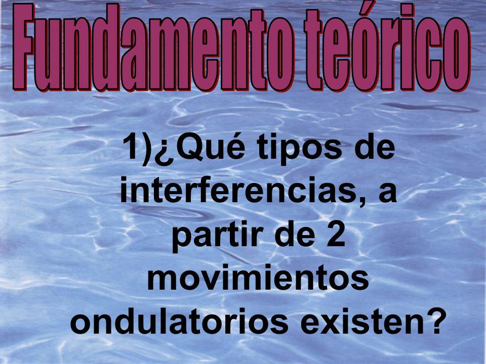 Fundamento teórico 1)¿Qué tipos de interferencias, a partir de 2 movimientos ondulatorios existen