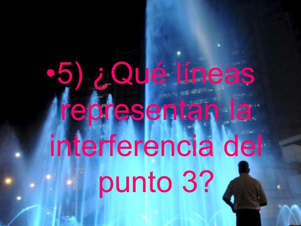5) ¿Qué líneas representan la interferencia del punto 3