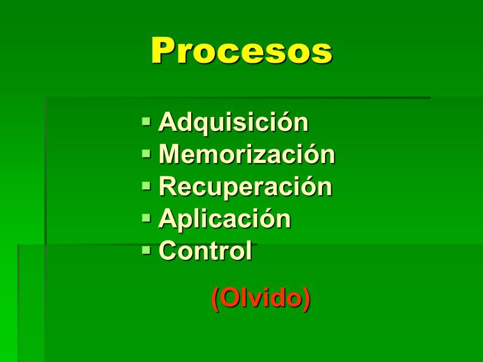 Procesos Adquisición Memorización Recuperación Aplicación Control