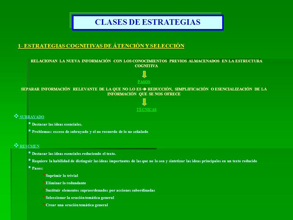 CLASES DE ESTRATEGIAS 1- ESTRATEGIAS COGNITIVAS DE ÁTENCIÓN Y SELECCIÓN.