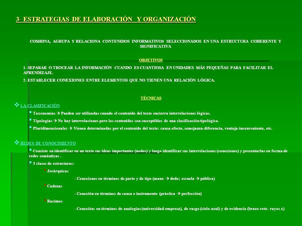 3- ESTRATEGIAS DE ELABORACIÓN Y ORGANIZACIÓN