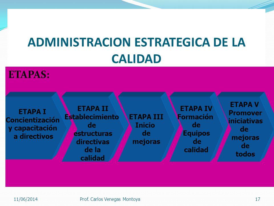 ADMINISTRACION ESTRATEGICA DE LA CALIDAD