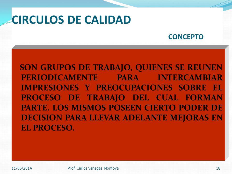 CIRCULOS DE CALIDAD CONCEPTO