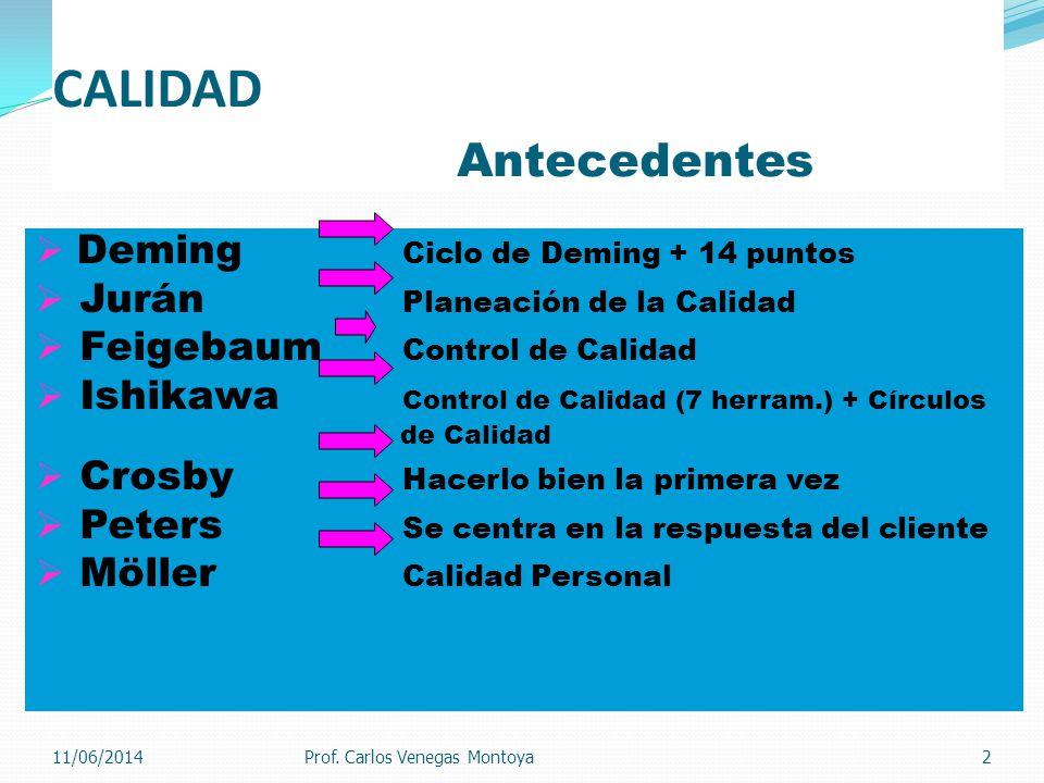 CALIDAD Antecedentes Deming Ciclo de Deming + 14 puntos