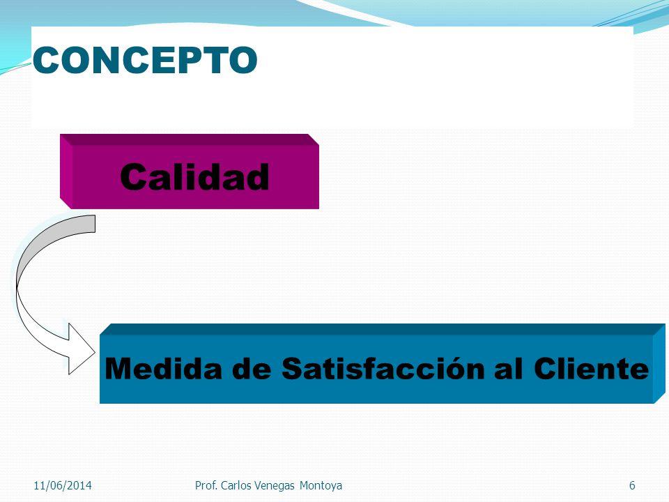 Medida de Satisfacción al Cliente