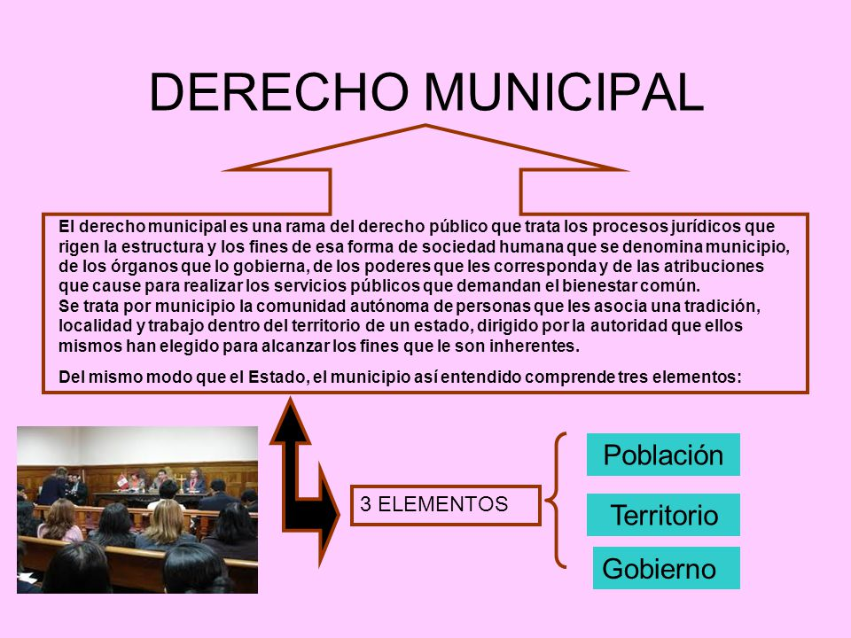 DERECHO MUNICIPAL Población Territorio Gobierno 3 ELEMENTOS