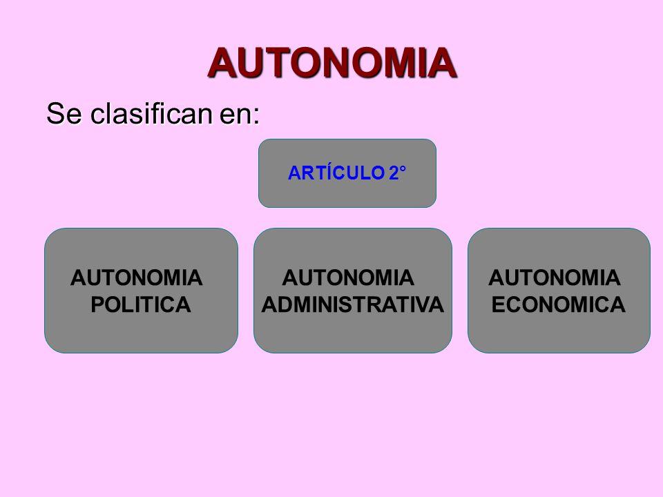 AUTONOMIA Se clasifican en: AUTONOMIA POLITICA AUTONOMIA