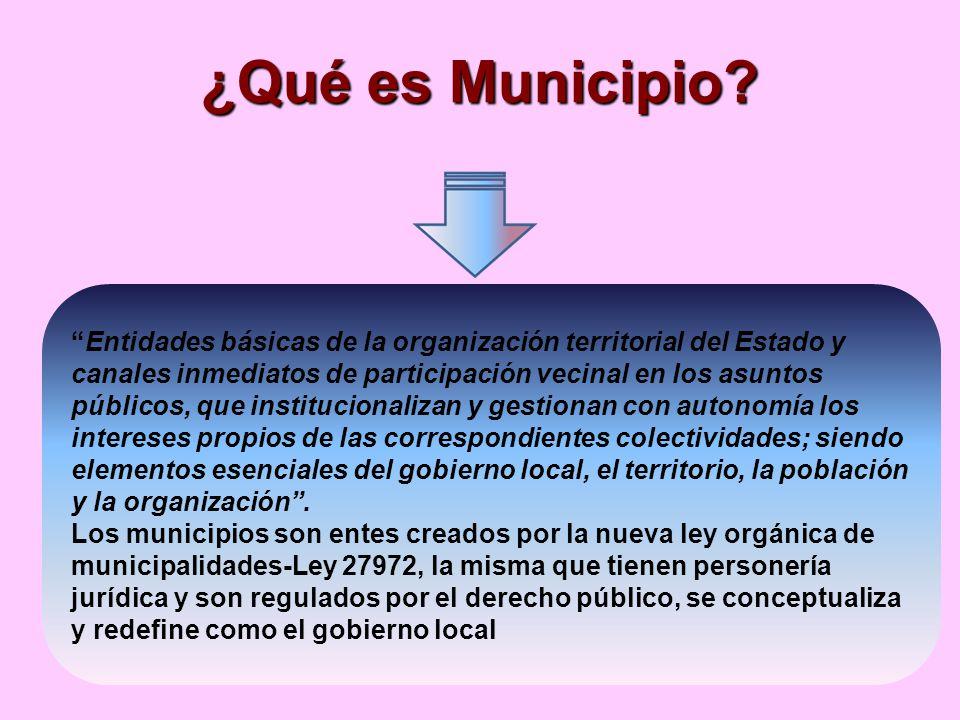 ¿Qué es Municipio