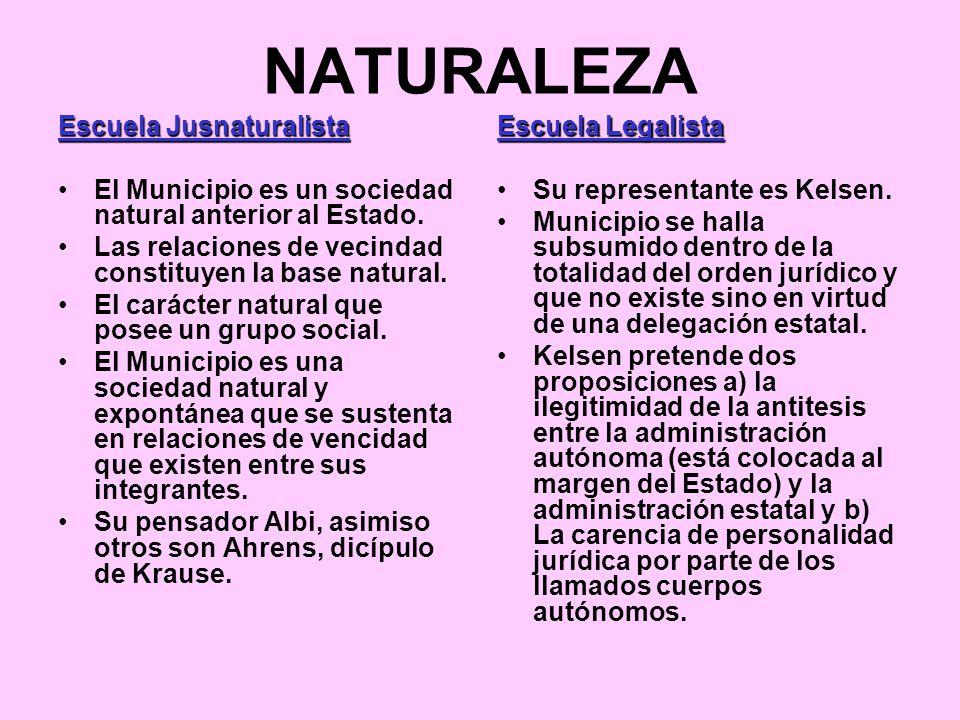 NATURALEZA Escuela Jusnaturalista