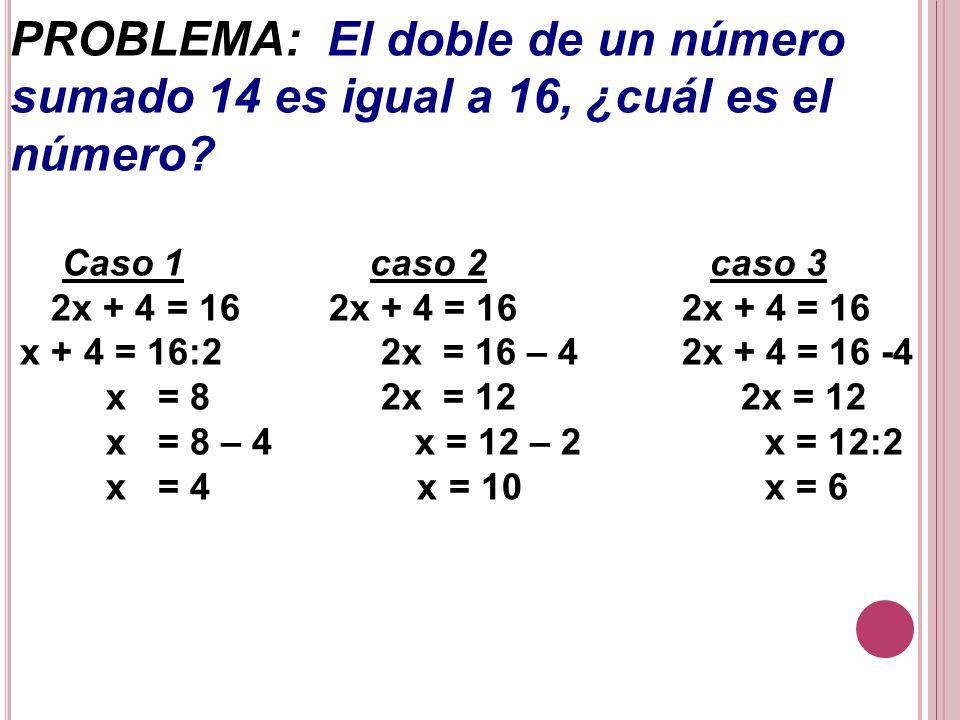 PROBLEMA: El doble de un número sumado 14 es igual a 16, ¿cuál es el número