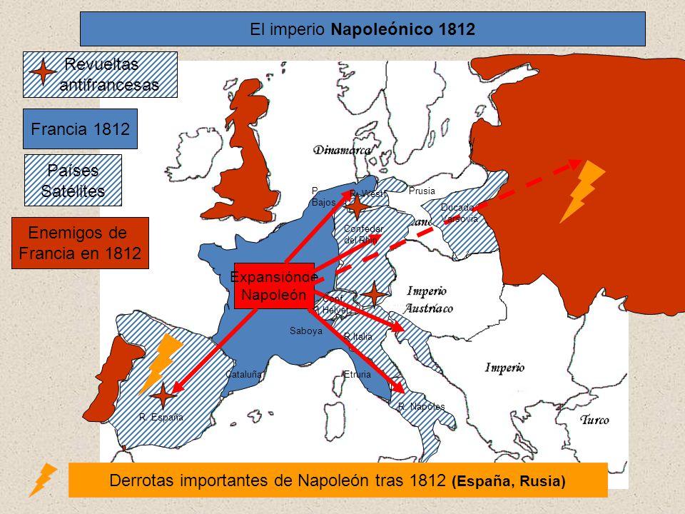El imperio Napoleónico 1812
