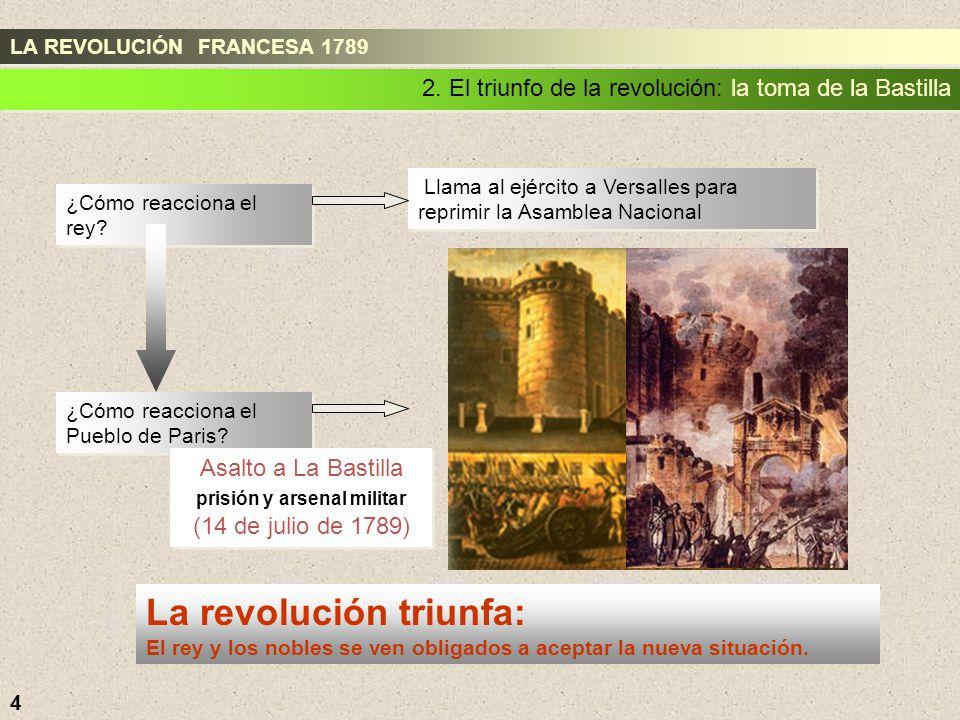 Asalto a La Bastilla prisión y arsenal militar (14 de julio de 1789)