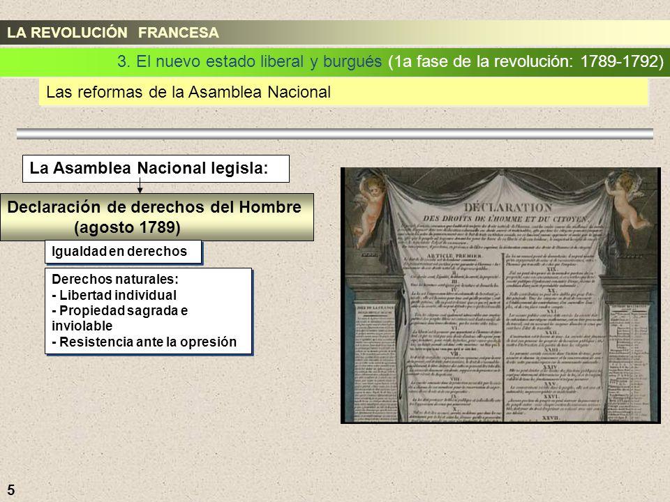 Las reformas de la Asamblea Nacional