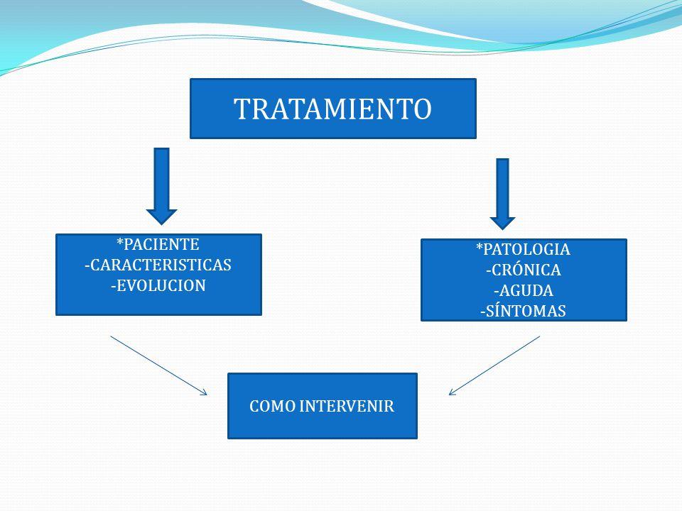 TRATAMIENTO *PACIENTE *PATOLOGIA -CARACTERISTICAS -CRÓNICA -EVOLUCION