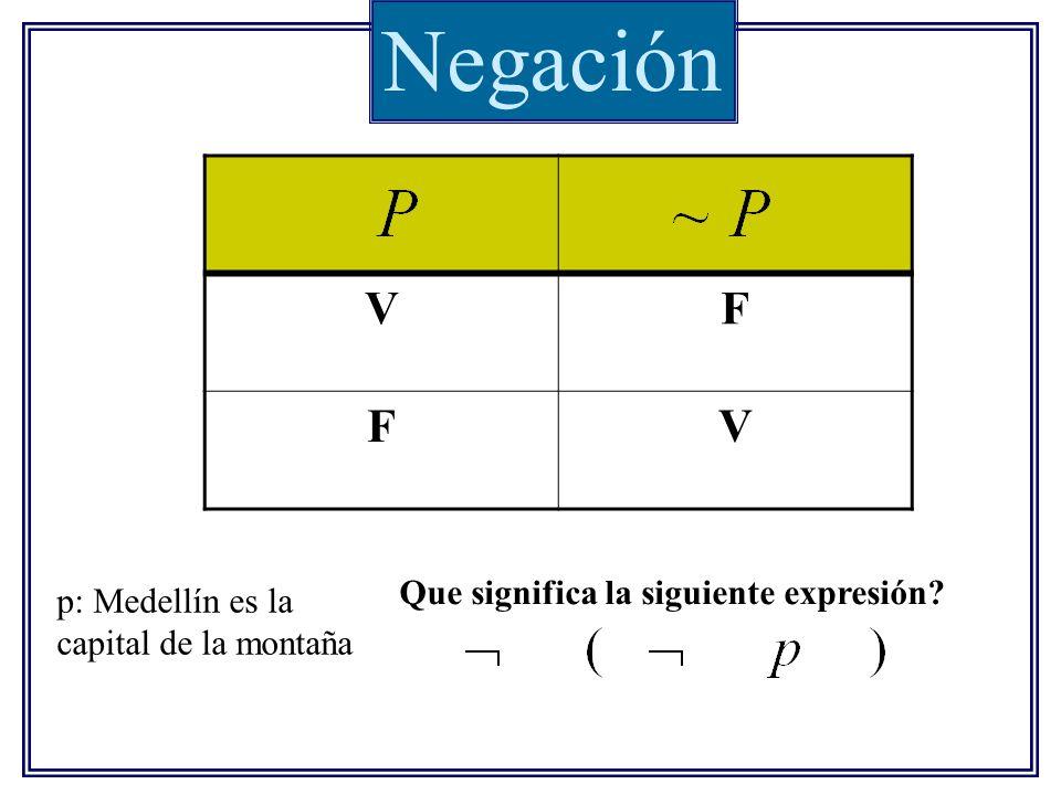 Negación V F Que significa la siguiente expresión