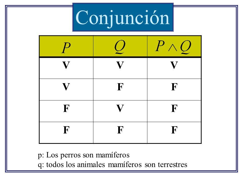 Conjunción V F p: Los perros son mamíferos