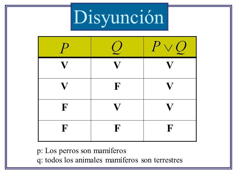 Disyunción V F p: Los perros son mamíferos