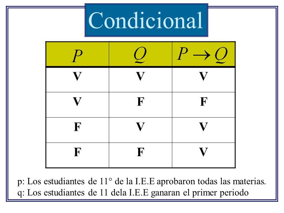 Condicional V. F. p: Los estudiantes de 11° de la I.E.E aprobaron todas las materias.
