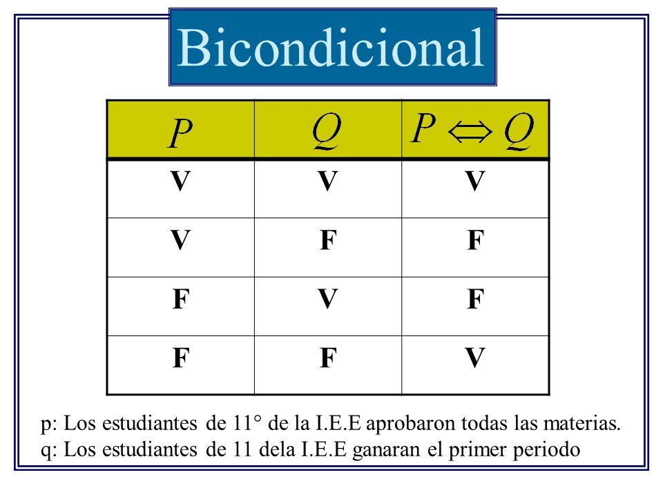 Bicondicional V. F. p: Los estudiantes de 11° de la I.E.E aprobaron todas las materias.